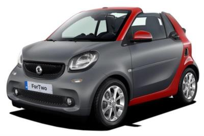 Smart Fortwo Cabriolet 1.0 71ps Passion 2dr Start/Stop Auto Business Contract Hire 6x35 10000